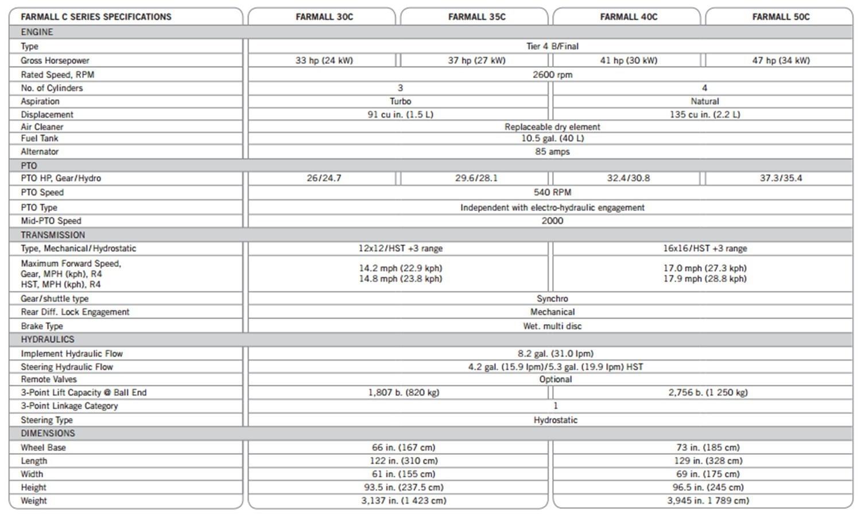 CASE IH COMPACT FARMALL® 35C